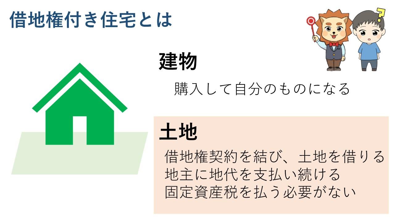 借地権付き住宅とは
