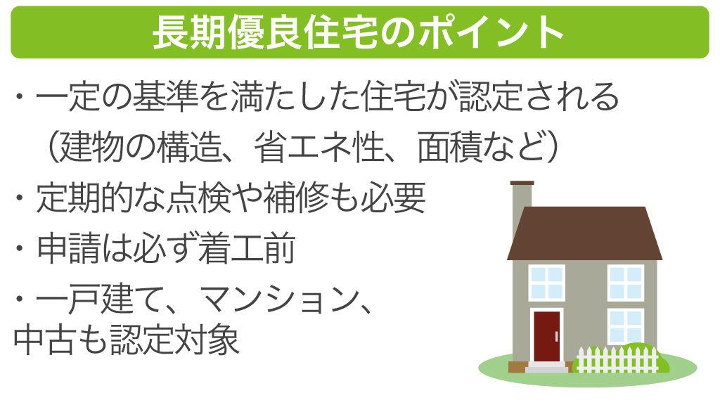 長期優良住宅のポイント