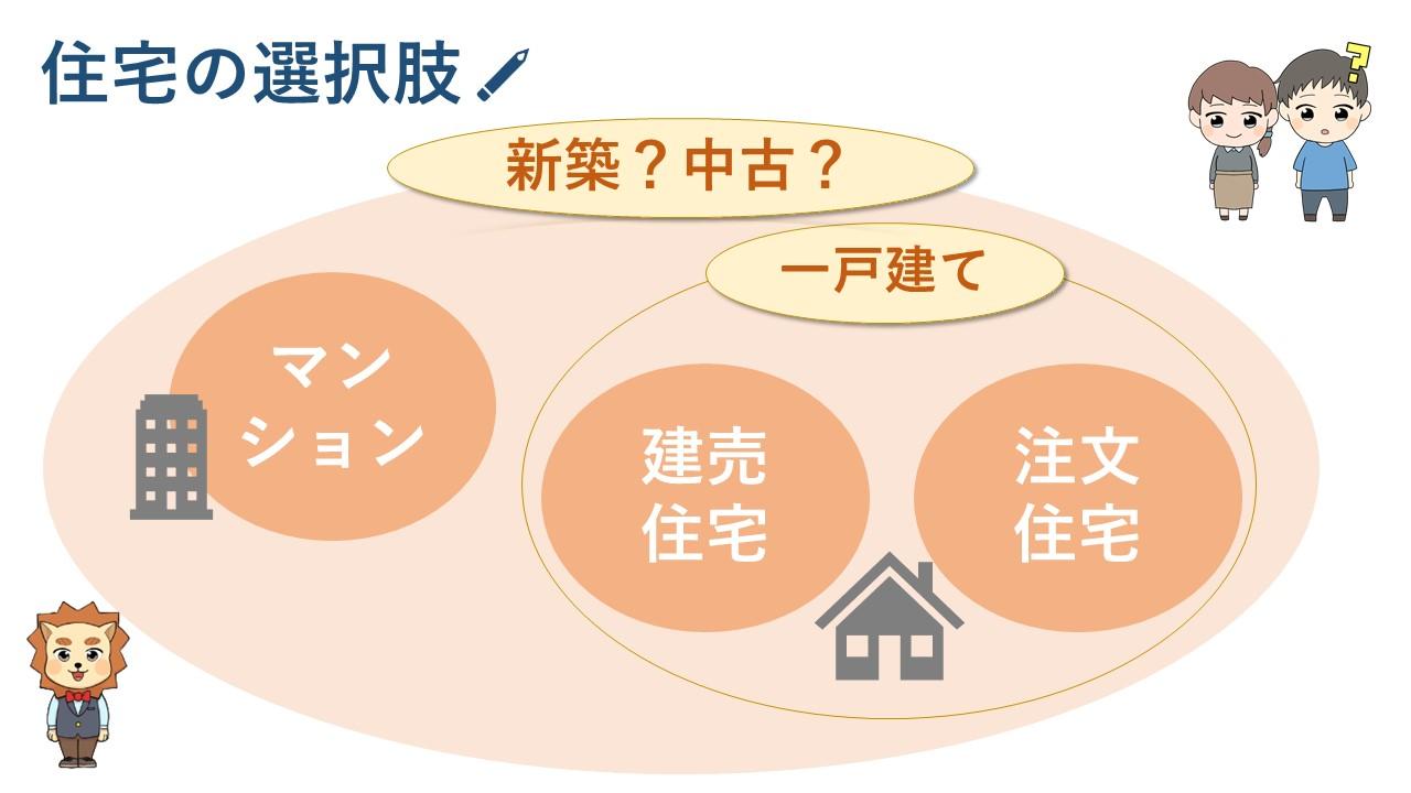 住宅の選択肢