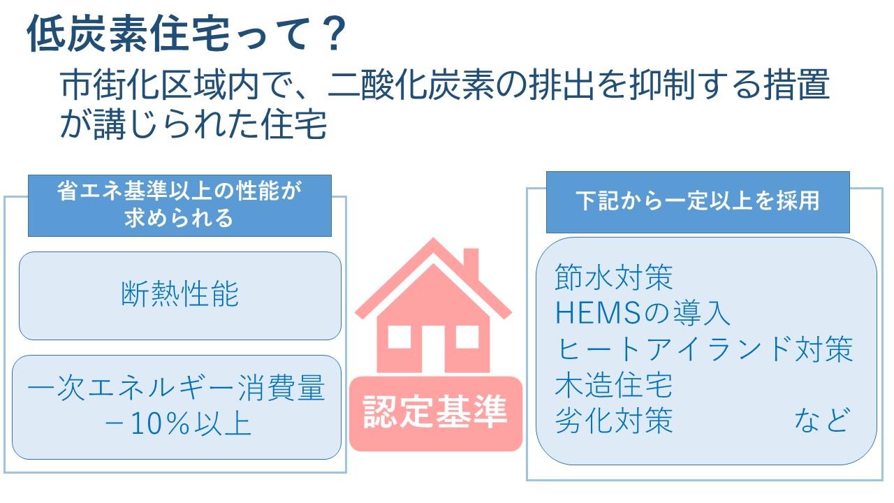 低炭素住宅とは